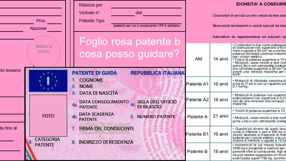 btc 2021 secondo semestre foglio data dellesame