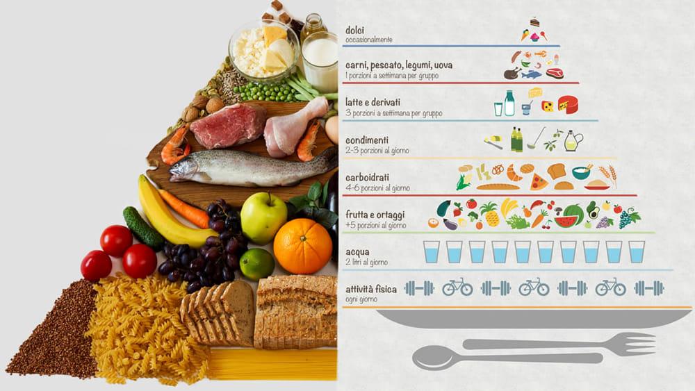 DIETA IN FENILCETONURIE Dr Dana Teodora Anton Dieta