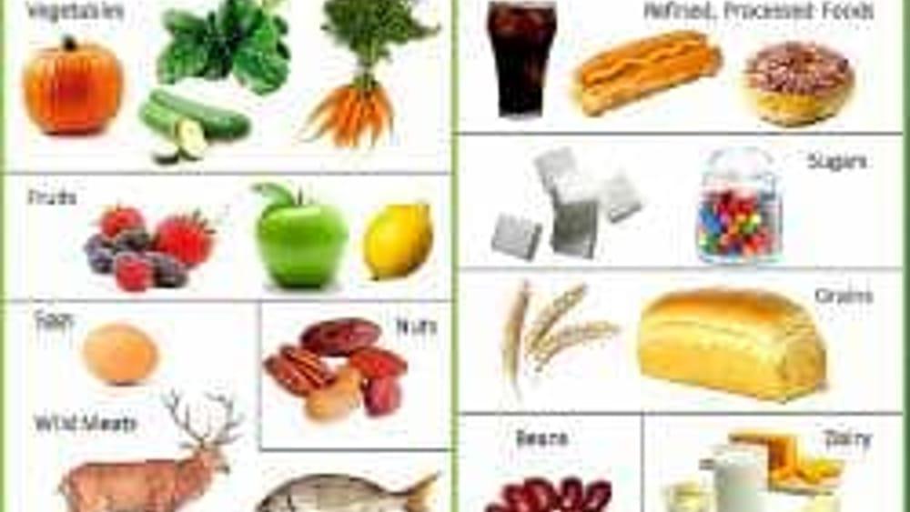 dieta paleolitica del mondo naturale